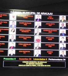 Parlamentares não votam vetos do prefeito
